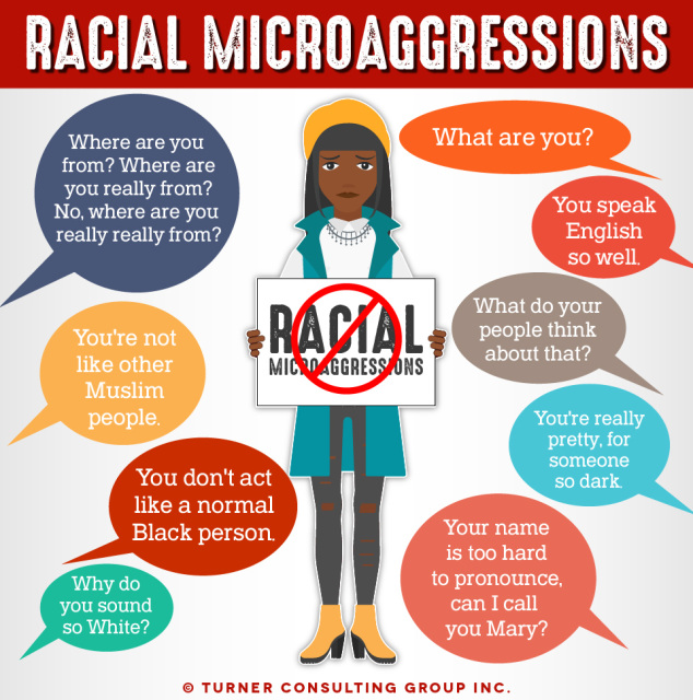 Racial Microaggressions [female)